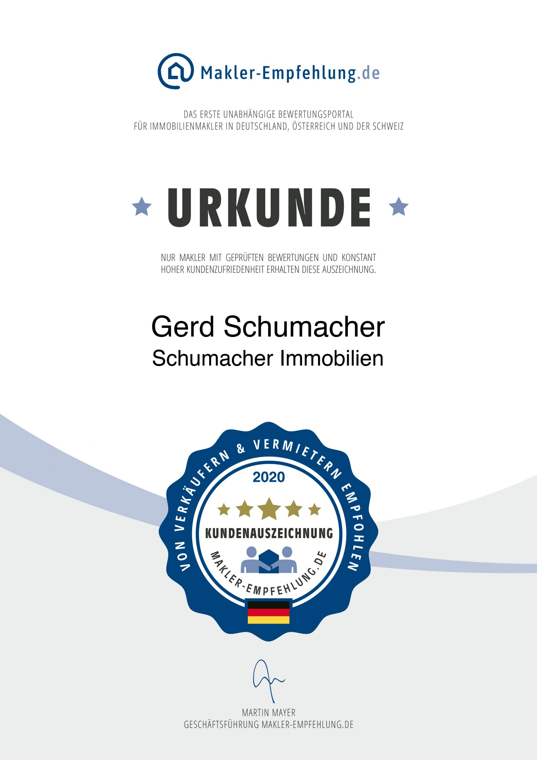 2020 Markler-Empfehlung.de